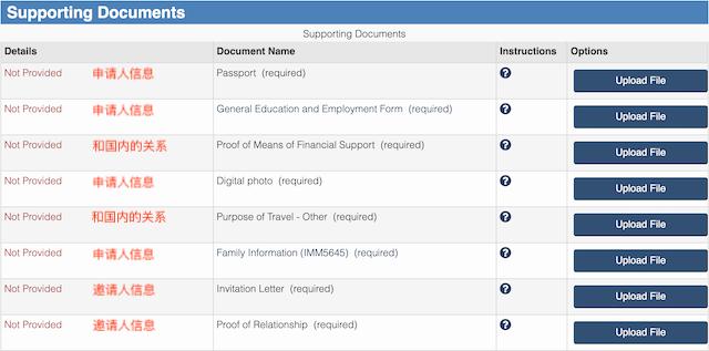 加拿大探亲签证清单